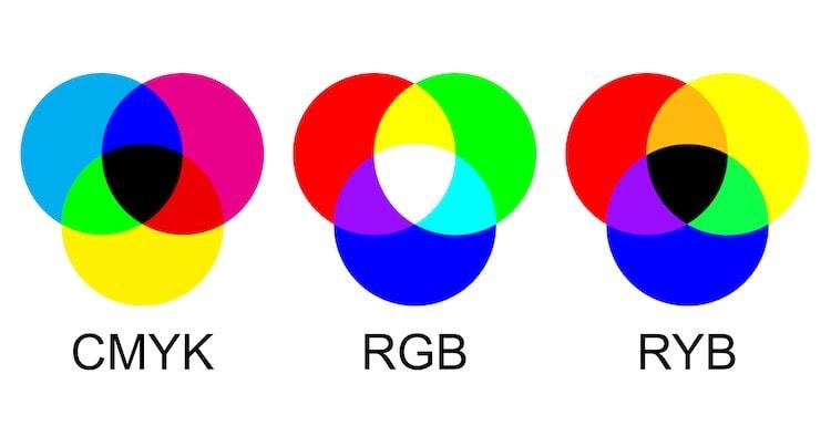 mezclas en la teoría de los colores