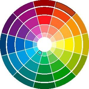 armonía de color maquillaje rueda color