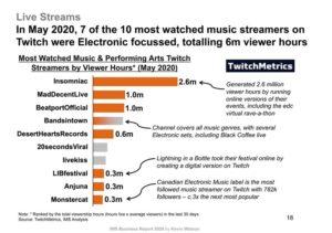 twitchmetrics live streams